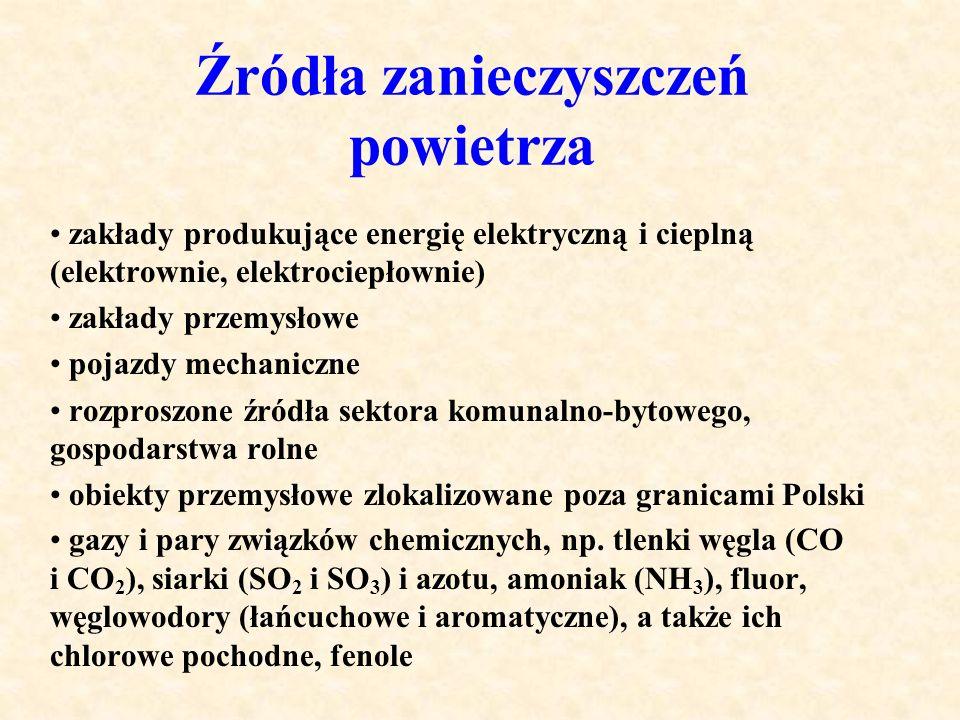 Źródła zanieczyszczeń powietrza zakłady produkujące energię elektryczną i cieplną (elektrownie, elektrociepłownie) zakłady przemysłowe pojazdy mechani