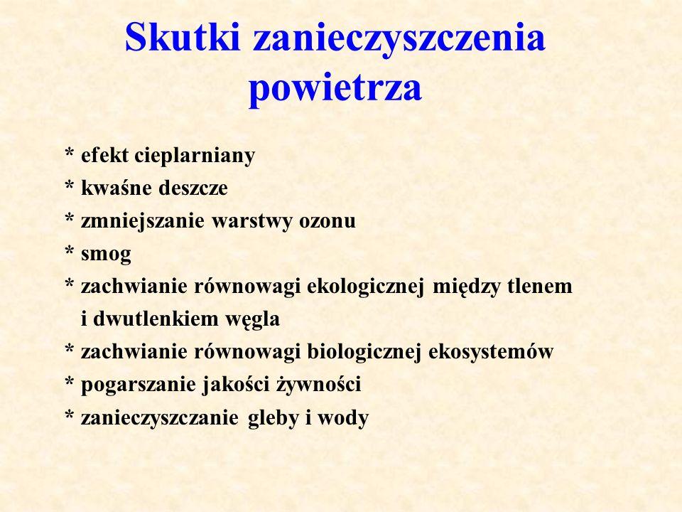 Skutki zanieczyszczenia powietrza * efekt cieplarniany * kwaśne deszcze * zmniejszanie warstwy ozonu * smog * zachwianie równowagi ekologicznej między