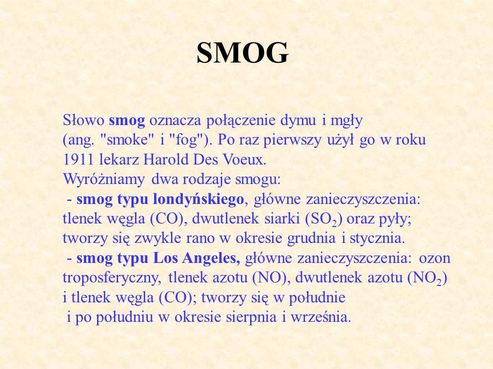SMOG Słowo smog oznacza połączenie dymu i mgły (ang.
