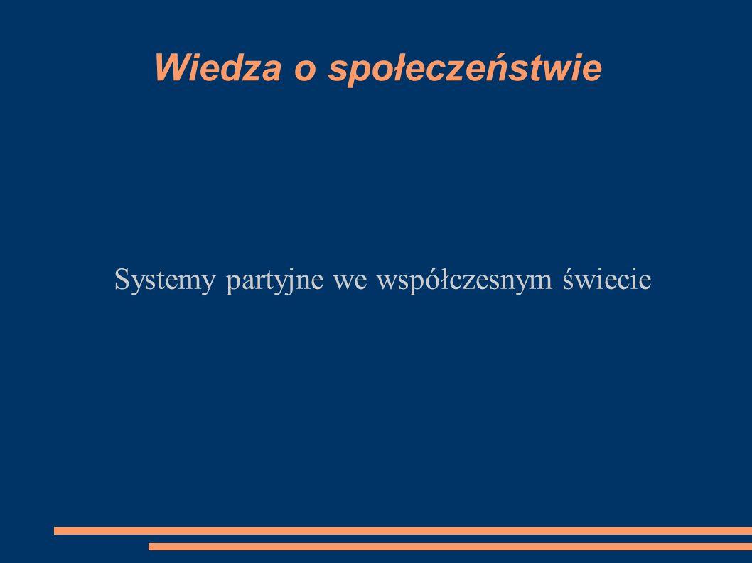 Wiedza o społeczeństwie Systemy partyjne we współczesnym świecie