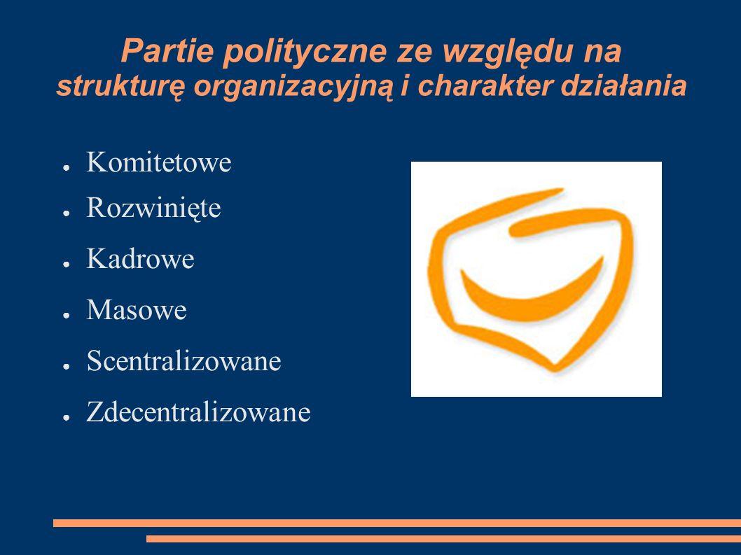 Partie polityczne ze względu na strukturę organizacyjną i charakter działania Komitetowe Rozwinięte Kadrowe Masowe Scentralizowane Zdecentralizowane