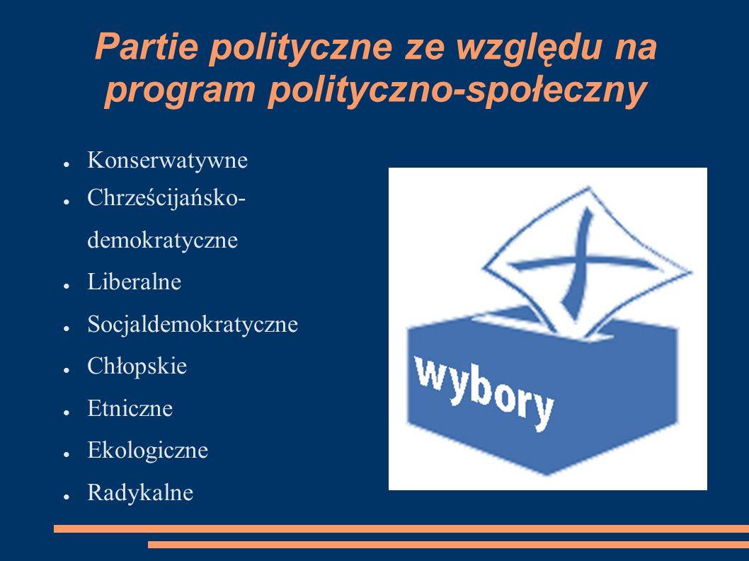 Partie polityczne ze względu na program polityczno-społeczny Konserwatywne Chrześcijańsko- demokratyczne Liberalne Socjaldemokratyczne Chłopskie Etnic