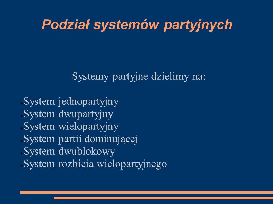 Podział systemów partyjnych Systemy partyjne dzielimy na: System jednopartyjny System dwupartyjny System wielopartyjny System partii dominującej Syste