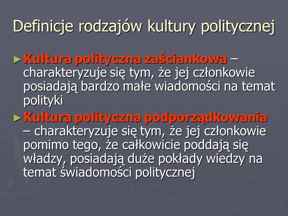 Definicje rodzajów kultury politycznej Kultura polityczna uczestnictwa – charakteryzuje się tym, że w życiu publicznym (politycznym) bardzo aktywnie uczestniczy bardzo duża liczba obywateli danego państwa Kultura polityczna uczestnictwa – charakteryzuje się tym, że w życiu publicznym (politycznym) bardzo aktywnie uczestniczy bardzo duża liczba obywateli danego państwa Kultura obywatelska – charakteryzuje się tym, że obywatelom danego państwa daje się duże możliwości uczestniczenia w życiu publicznym kraju Kultura obywatelska – charakteryzuje się tym, że obywatelom danego państwa daje się duże możliwości uczestniczenia w życiu publicznym kraju