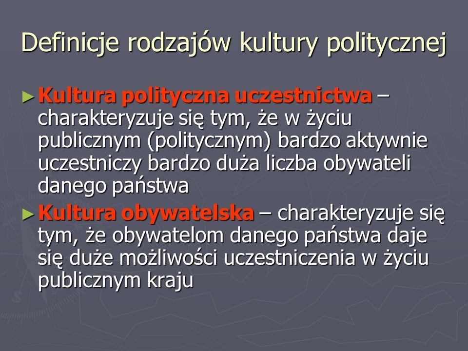 Definicje rodzajów kultury politycznej Kultura polityczna uczestnictwa – charakteryzuje się tym, że w życiu publicznym (politycznym) bardzo aktywnie u