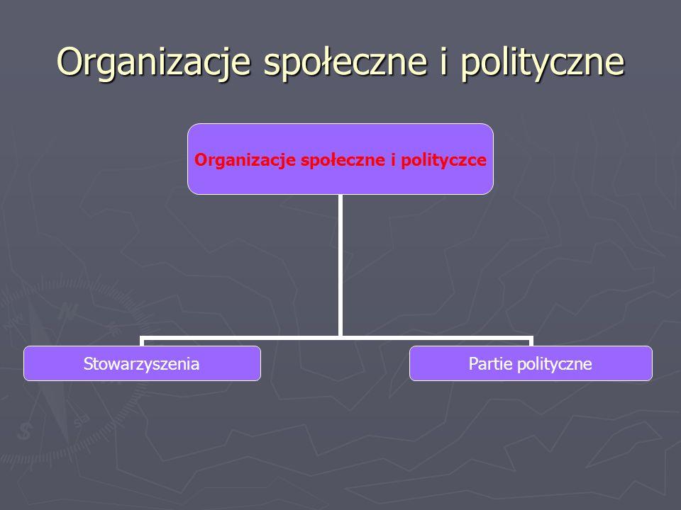 Organizacje społeczne i polityczne Organizacje społeczne i polityczce StowarzyszeniaPartie polityczne