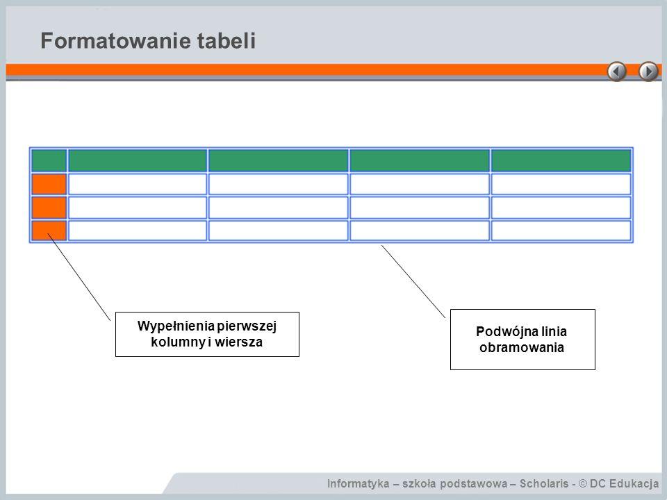 Informatyka – szkoła podstawowa – Scholaris - © DC Edukacja Formatowanie tabeli Podwójna linia obramowania Wypełnienia pierwszej kolumny i wiersza