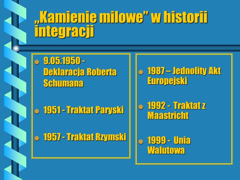 Kamienie milowe w historii integracji 9.05.1950 - Deklaracja Roberta Schumana 1951 - Traktat Paryski 1957 - Traktat Rzymski 1987 – Jednolity Akt Europ