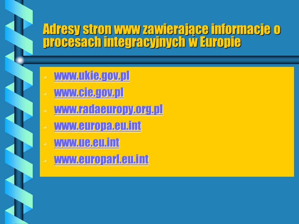 Adresy stron www zawierające informacje o procesach integracyjnych w Europie www.ukie.gov.pl www.ukie.gov.pl www.ukie.gov.pl www.cie.gov.pl www.cie.go