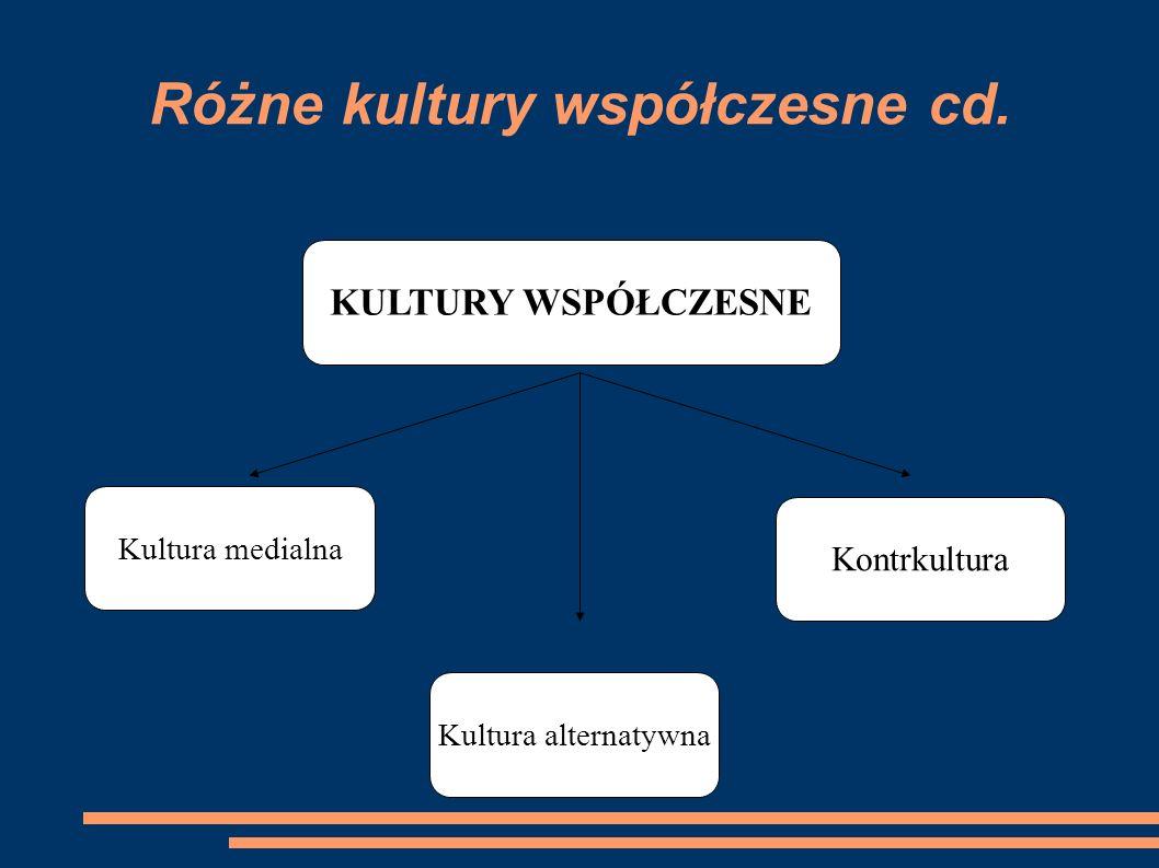 Różne kultury współczesne cd. KULTURY WSPÓŁCZESNE Kultura medialna Kontrkultura Kultura alternatywna