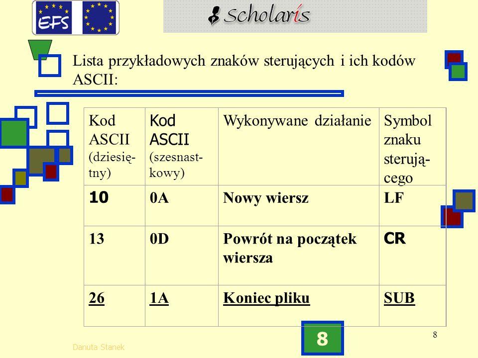 8 Danuta Stanek 8 Kod ASCII (dziesię- tny) Kod ASCII (szesnast- kowy) Wykonywane działanieSymbol znaku sterują- cego 10 0ANowy wierszLF 130DPowrót na początek wiersza CR 261AKoniec plikuSUB Lista przykładowych znaków sterujących i ich kodów ASCII: