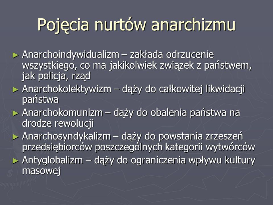 Pojęcia nurtów anarchizmu Anarchoindywidualizm – zakłada odrzucenie wszystkiego, co ma jakikolwiek związek z państwem, jak policja, rząd Anarchoindywi