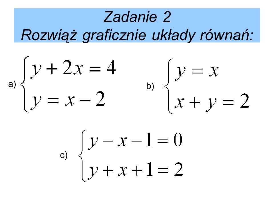 Zadanie 2 Rozwiąż graficznie układy równań: a) b) c)
