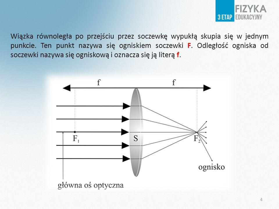 Wiązka równoległa po przejściu przez soczewkę wypukłą skupia się w jednym punkcie. Ten punkt nazywa się ogniskiem soczewki F. Odległość ogniska od soc