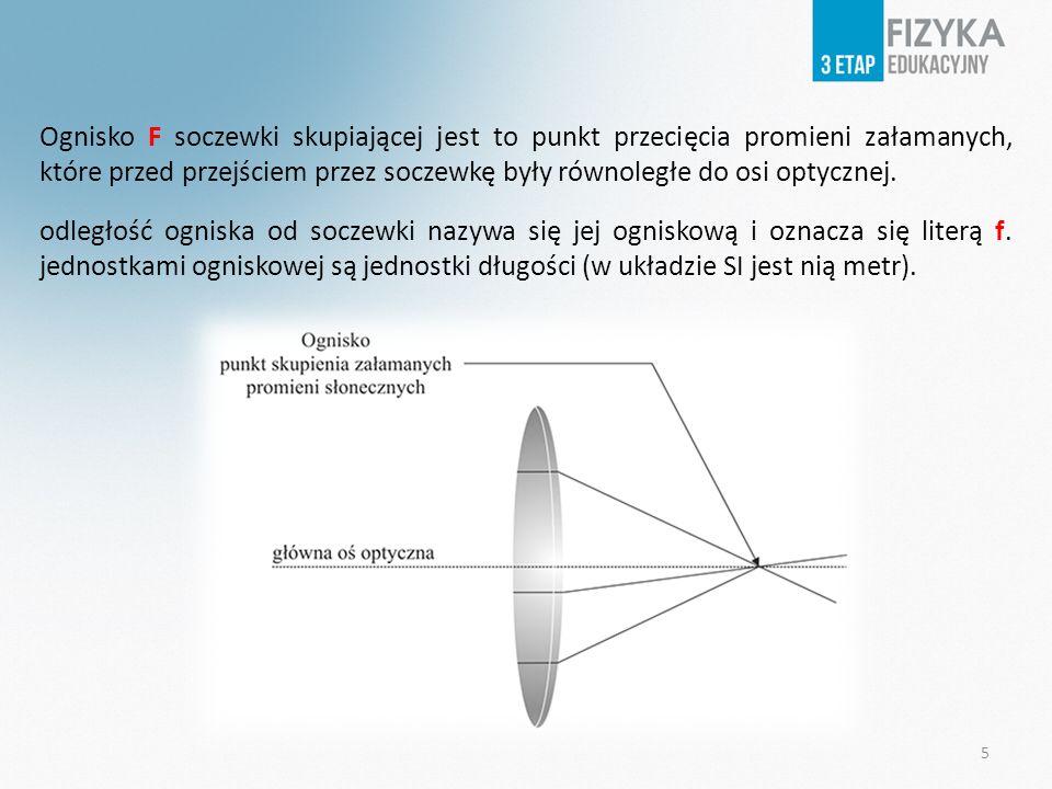 Ognisko F soczewki skupiającej jest to punkt przecięcia promieni załamanych, które przed przejściem przez soczewkę były równoległe do osi optycznej. o