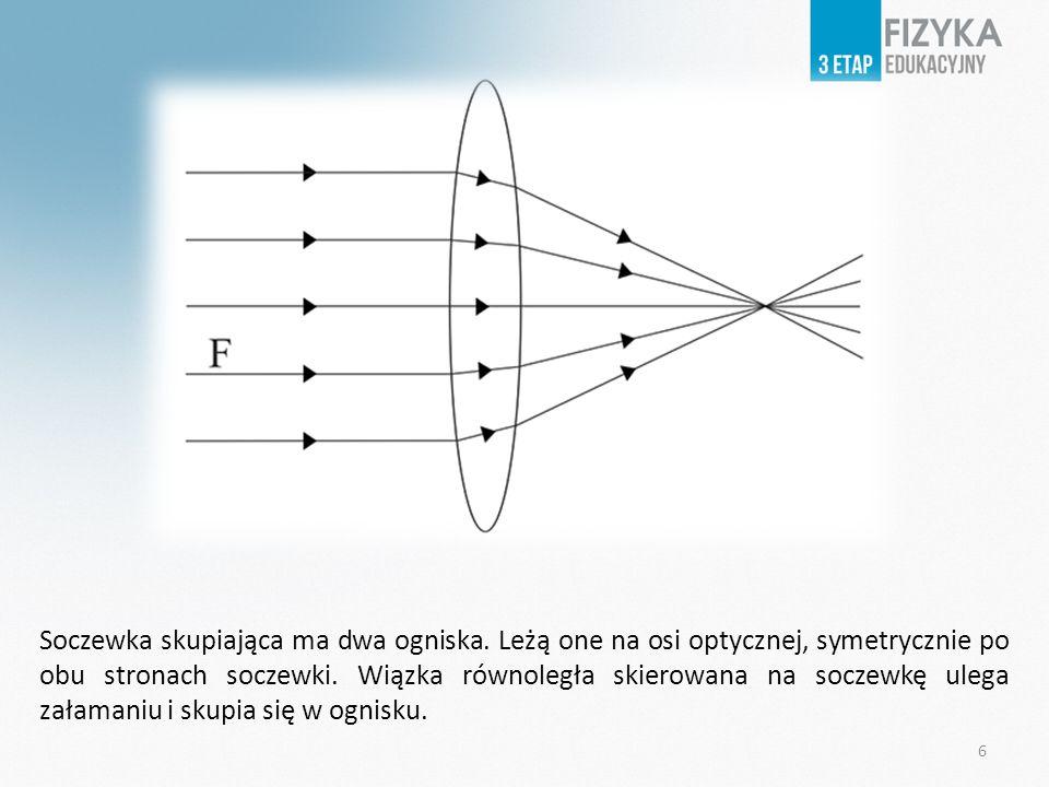 Soczewka skupiająca ma dwa ogniska. Leżą one na osi optycznej, symetrycznie po obu stronach soczewki. Wiązka równoległa skierowana na soczewkę ulega z