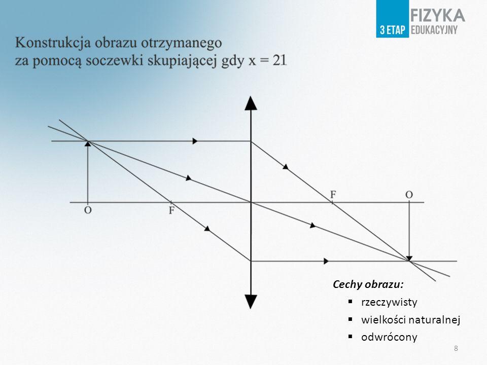 Cechy obrazu: rzeczywisty powiększony odwrócony 9