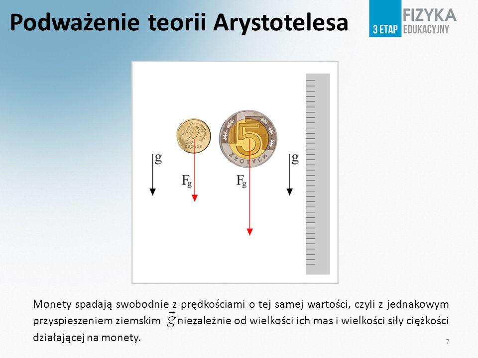 Podważenie teorii Arystotelesa Monety spadają swobodnie z prędkościami o tej samej wartości, czyli z jednakowym przyspieszeniem ziemskim niezależnie o