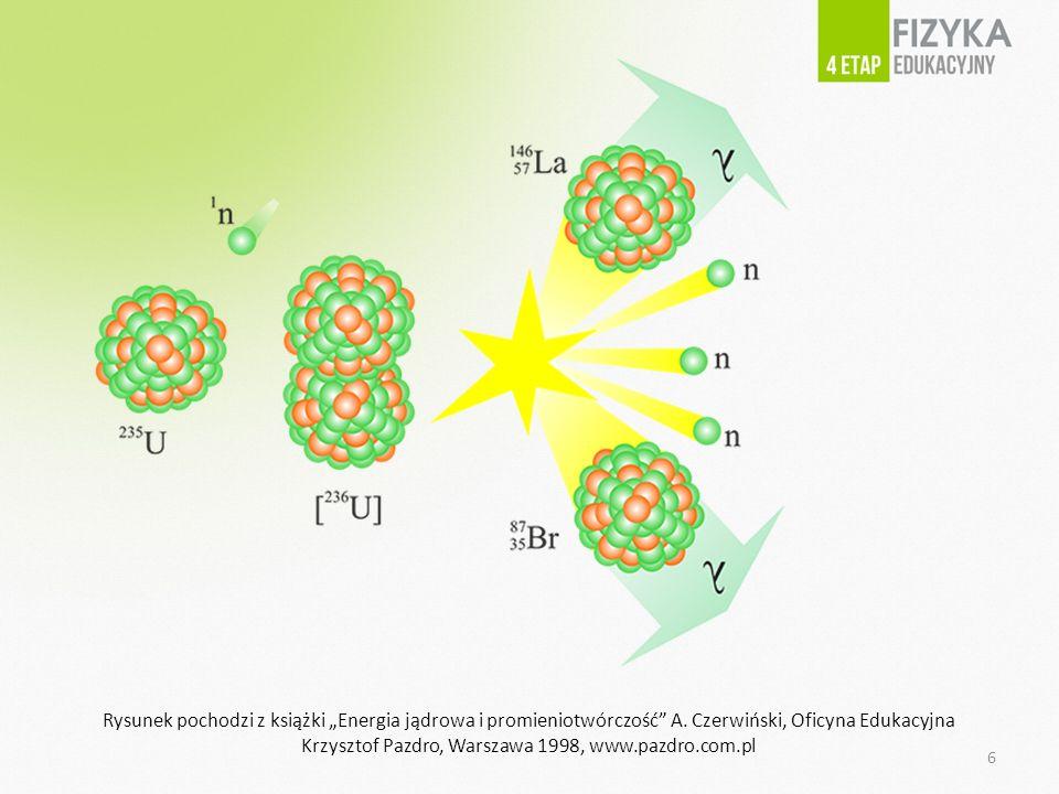 Rysunek pochodzi z książki Energia jądrowa i promieniotwórczość A.
