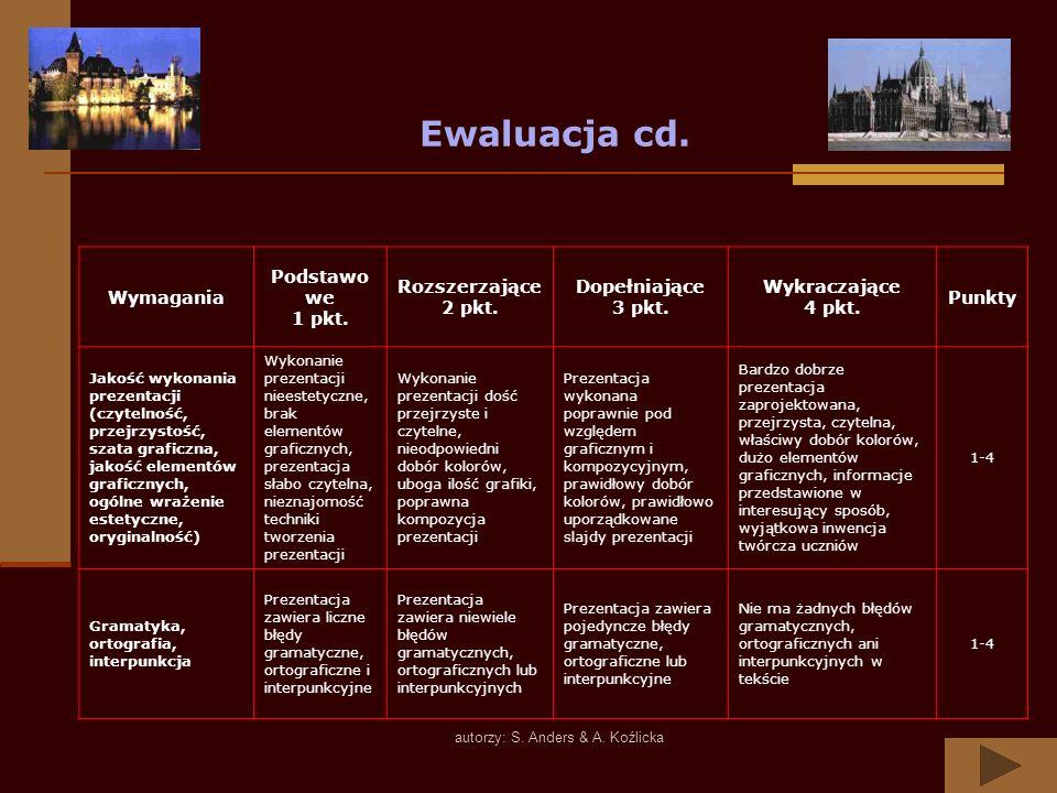 autorzy: S. Anders & A. Koźlicka Ewaluacja cd. Wymagania Podstawo we 1 pkt. Rozszerzające 2 pkt. Dopełniające 3 pkt. Wykraczające 4 pkt. Punkty Jakość