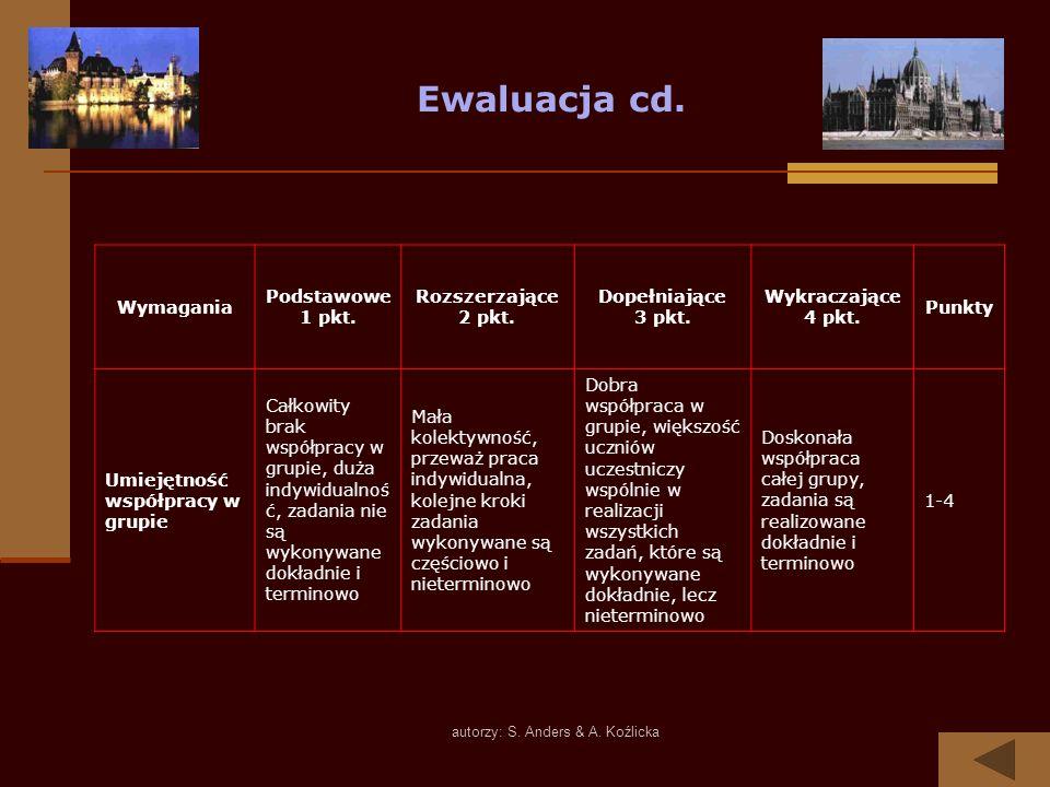 autorzy: S. Anders & A. Koźlicka Ewaluacja cd. Wymagania Podstawowe 1 pkt. Rozszerzające 2 pkt. Dopełniające 3 pkt. Wykraczające 4 pkt. Punkty Umiejęt