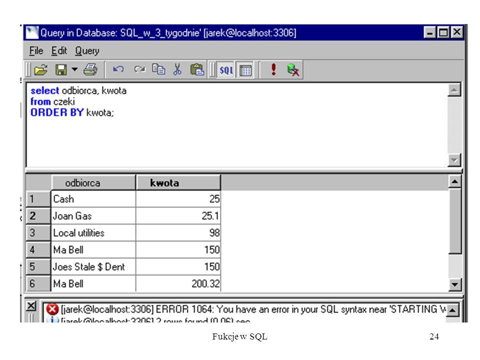 Fukcje w SQL24