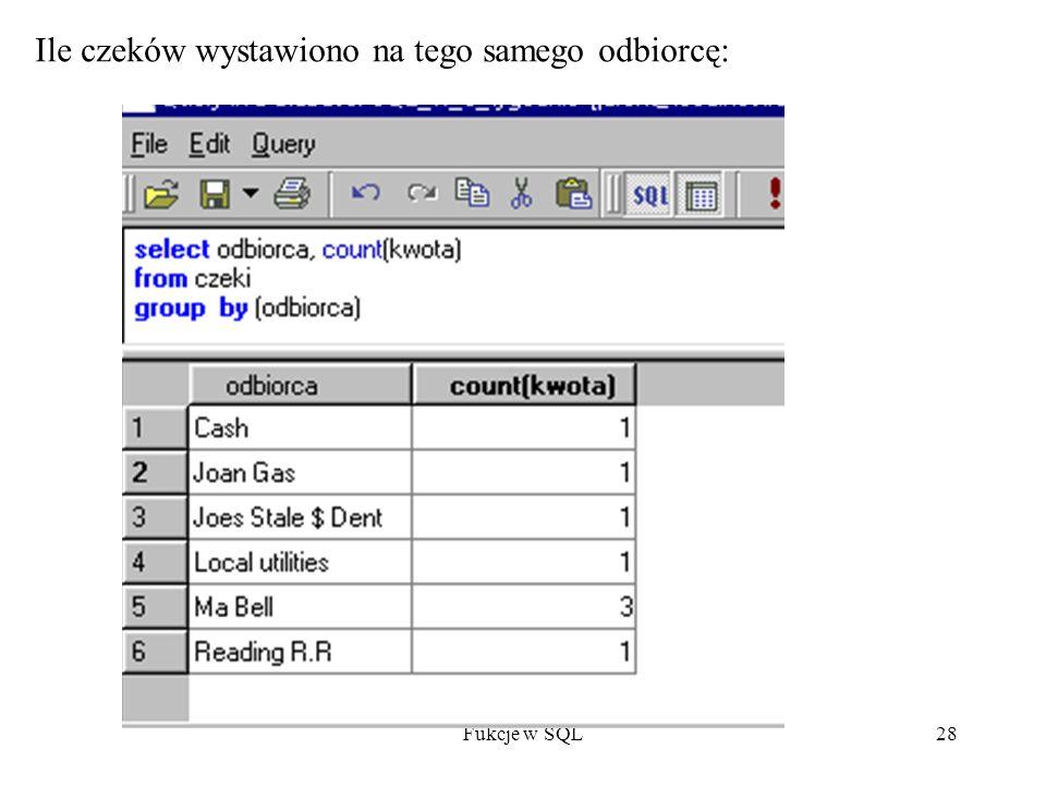 Fukcje w SQL28 Ile czeków wystawiono na tego samego odbiorcę: