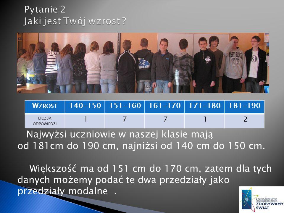 W ZROST 140-150151-160161-170171-180181-190 LICZBA ODPOWIEDZI 17 7 1 2 Najwyżsi uczniowie w naszej klasie mają od 181cm do 190 cm, najniżsi od 140 cm do 150 cm.
