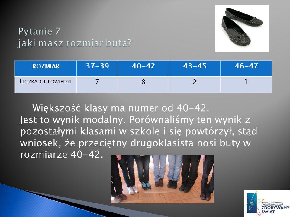 ROZMIAR 37-3940-4243-4546-47 L ICZBA ODPOWIEDZI 7821 Większość klasy ma numer od 40-42.
