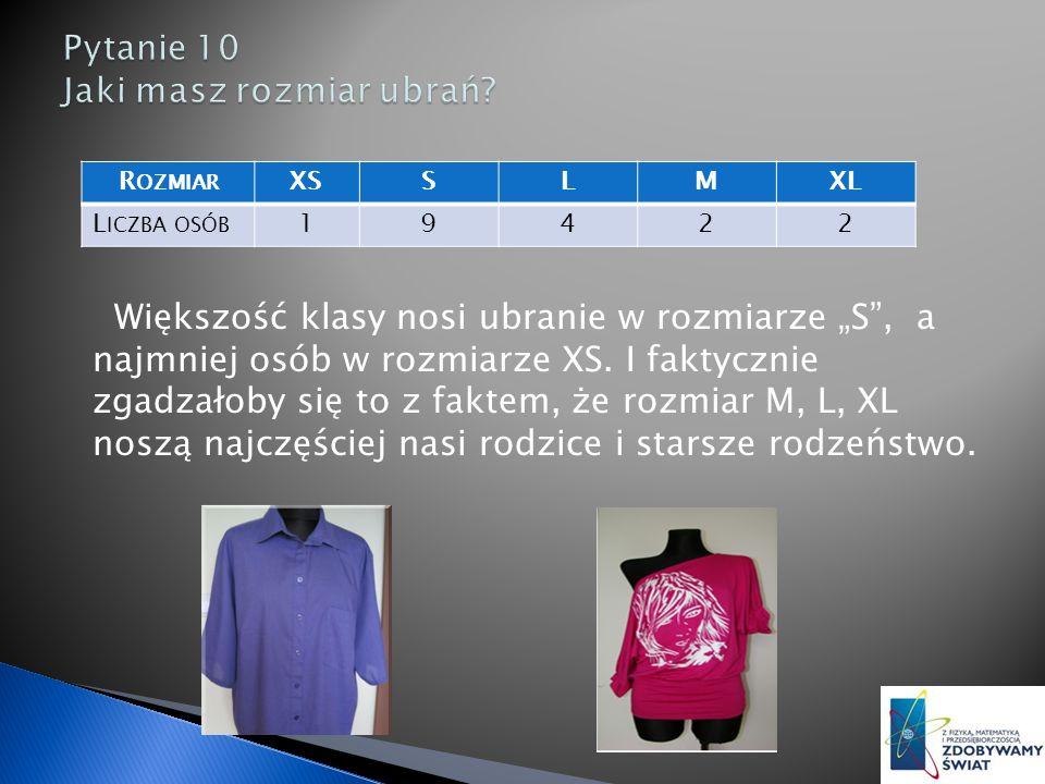 R OZMIAR XSSLMXL L ICZBA OSÓB 19422 Większość klasy nosi ubranie w rozmiarze S, a najmniej osób w rozmiarze XS.