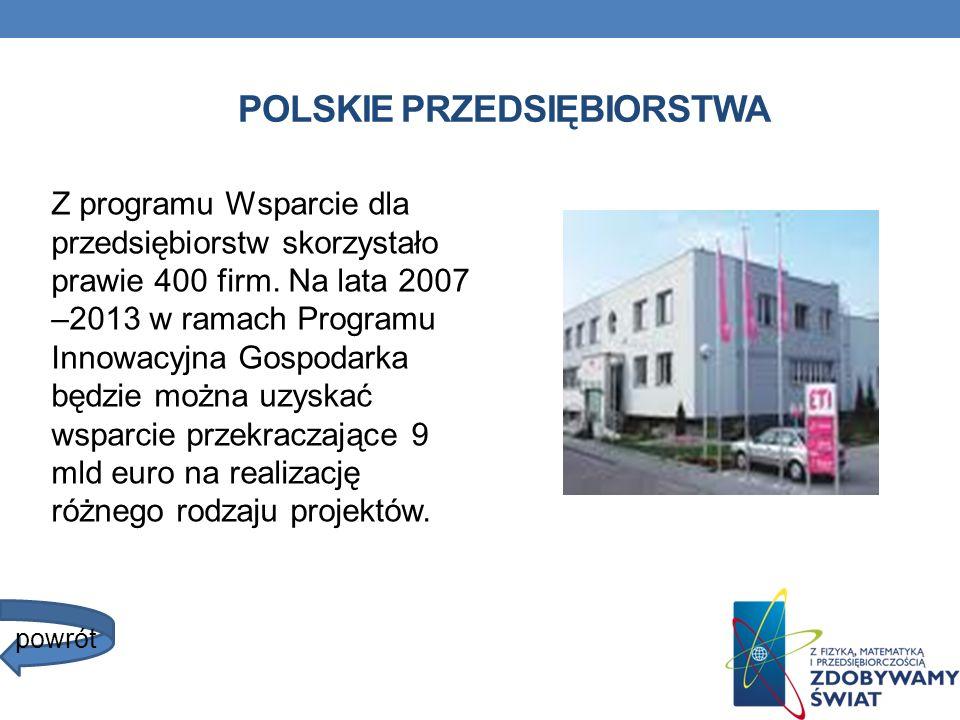 POLSKIE PRZEDSIĘBIORSTWA Z programu Wsparcie dla przedsiębiorstw skorzystało prawie 400 firm. Na lata 2007 –2013 w ramach Programu Innowacyjna Gospoda
