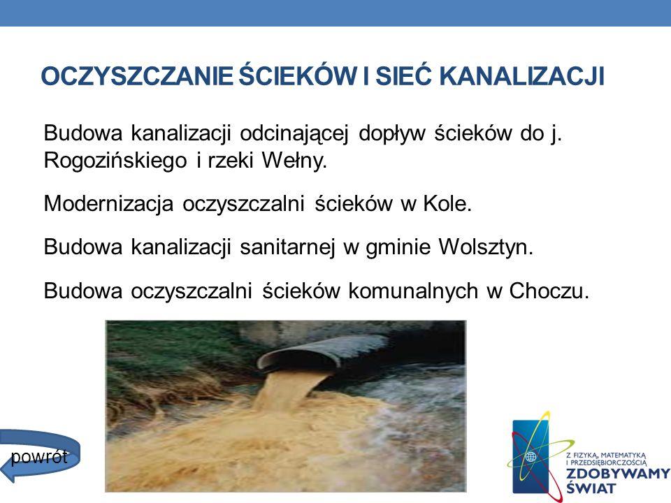 OCZYSZCZANIE ŚCIEKÓW I SIEĆ KANALIZACJI Budowa kanalizacji odcinającej dopływ ścieków do j. Rogozińskiego i rzeki Wełny. Modernizacja oczyszczalni ści