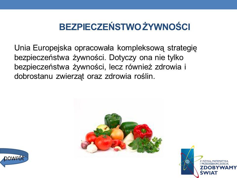 BEZPIECZEŃSTWO ŻYWNOŚCI Unia Europejska opracowała kompleksową strategię bezpieczeństwa żywności. Dotyczy ona nie tylko bezpieczeństwa żywności, lecz