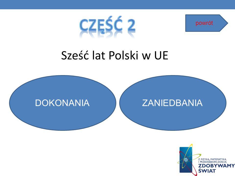 DOKONANIAZANIEDBANIA Sześć lat Polski w UE powrót