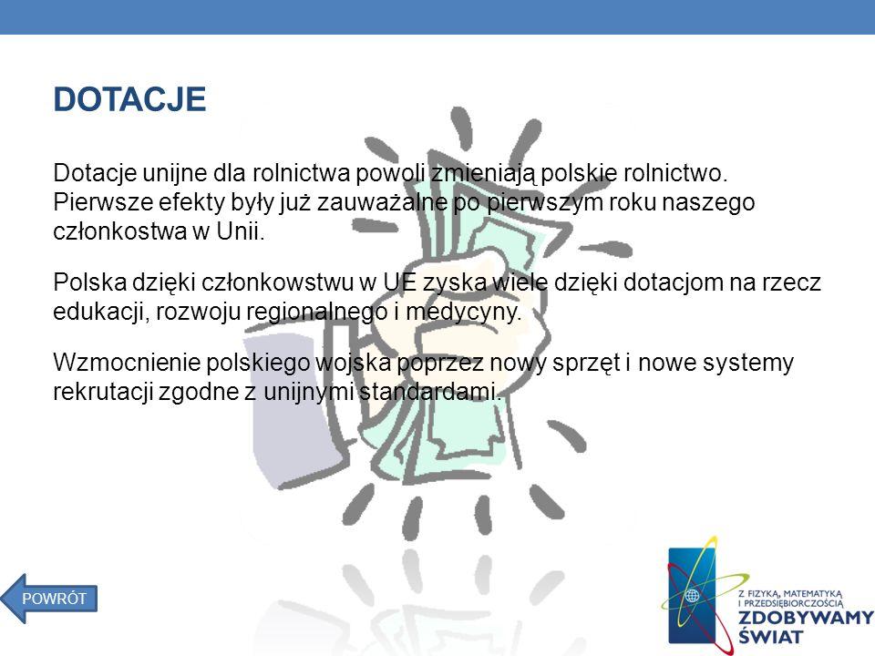 DOTACJE Dotacje unijne dla rolnictwa powoli zmieniają polskie rolnictwo. Pierwsze efekty były już zauważalne po pierwszym roku naszego członkostwa w U