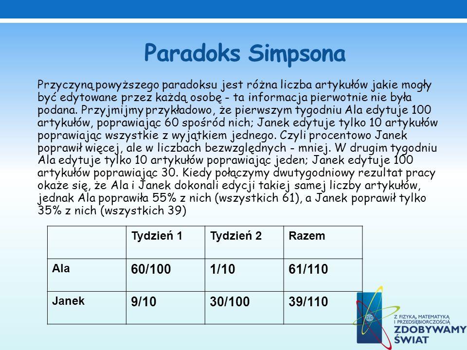 Paradoks Simpsona Przyczyną powyższego paradoksu jest różna liczba artykułów jakie mogły być edytowane przez każdą osobę - ta informacja pierwotnie ni