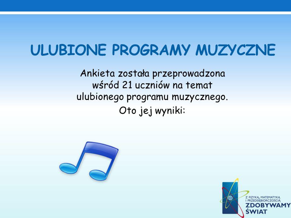 ULUBIONE PROGRAMY MUZYCZNE Ankieta została przeprowadzona wśród 21 uczniów na temat ulubionego programu muzycznego. Oto jej wyniki: