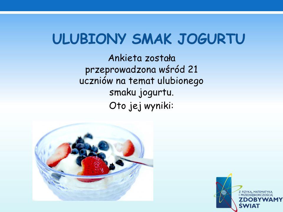 ULUBIONY SMAK JOGURTU Ankieta została przeprowadzona wśród 21 uczniów na temat ulubionego smaku jogurtu. Oto jej wyniki: