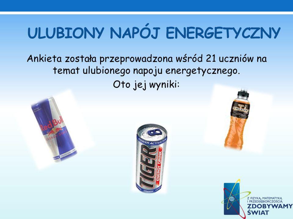 ULUBIONY NAPÓJ ENERGETYCZNY Ankieta została przeprowadzona wśród 21 uczniów na temat ulubionego napoju energetycznego. Oto jej wyniki: