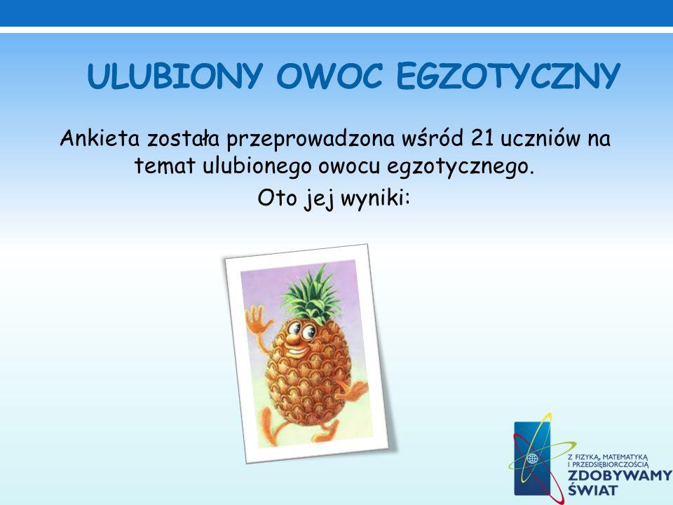 ULUBIONY OWOC EGZOTYCZNY Ankieta została przeprowadzona wśród 21 uczniów na temat ulubionego owocu egzotycznego. Oto jej wyniki: