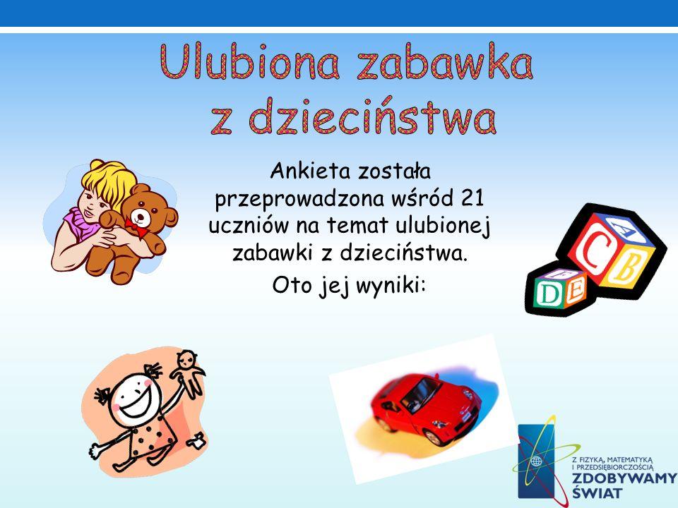 Ankieta została przeprowadzona wśród 21 uczniów na temat ulubionej zabawki z dzieciństwa. Oto jej wyniki: