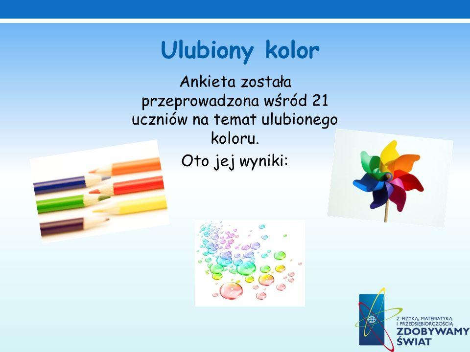 Ulubiony kolor Ankieta została przeprowadzona wśród 21 uczniów na temat ulubionego koloru. Oto jej wyniki: