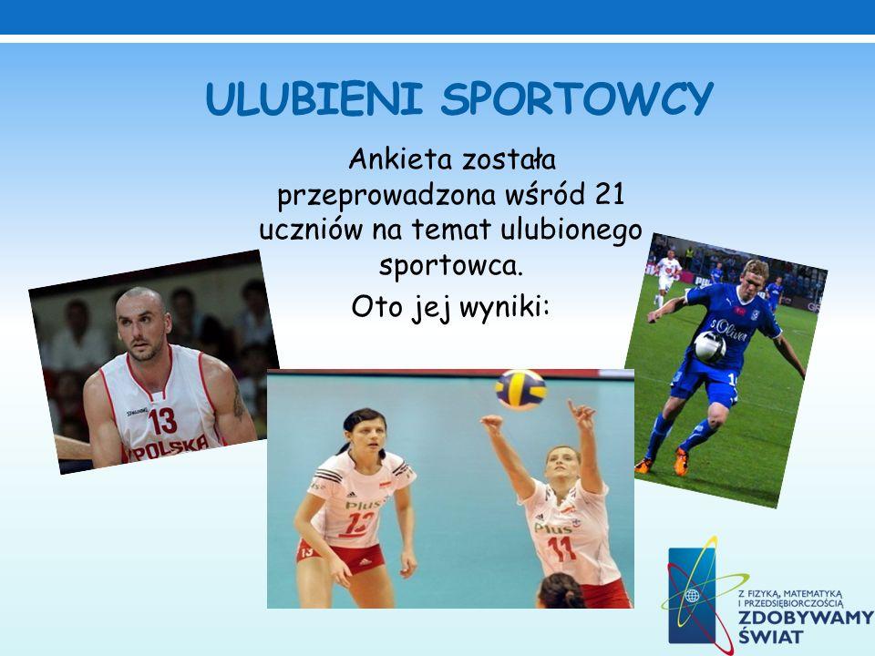ULUBIENI SPORTOWCY Ankieta została przeprowadzona wśród 21 uczniów na temat ulubionego sportowca. Oto jej wyniki: