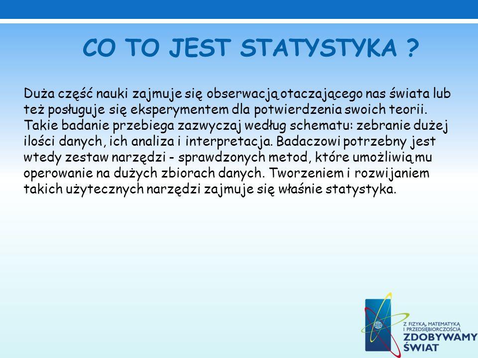 ZAMIANA NA PROCENTY Niebieski6/21*100%=29% Czarny5/21*100%=24% Zielony 3/21*100%=14% Fioletowy4/21*100%=19% Inne3/21*100%=14% 100%