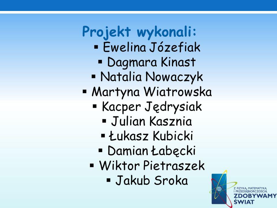 Projekt wykonali: Ewelina Józefiak Dagmara Kinast Natalia Nowaczyk Martyna Wiatrowska Kacper Jędrysiak Julian Kasznia Łukasz Kubicki Damian Łabęcki Wi