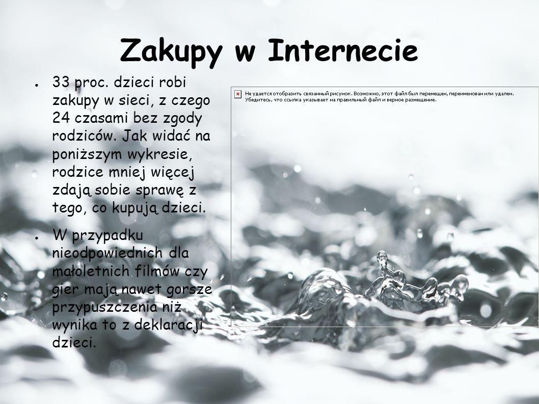 Jedynie 4 proc.rodziców w Polsce przyznaje, że nie ma pojęcia, co ich dzieci robią w internecie.
