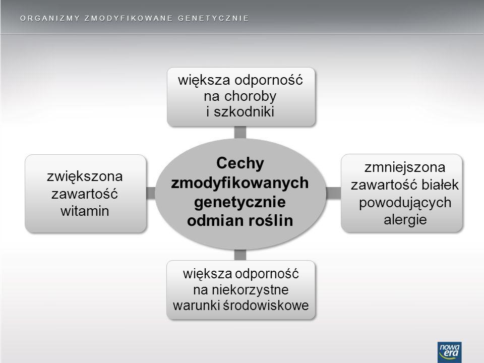 ORGANIZMY ZMODYFIKOWANE GENETYCZNIE zwiększona zawartość witamin większa odporność na niekorzystne warunki środowiskowe zmniejszona zawartość białek powodujących alergie większa odporność na choroby i szkodniki Cechy zmodyfikowanych genetycznie odmian roślin