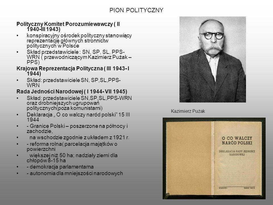PION POLITYCZNY Polityczny Komitet Porozumiewawczy ( II 1940-III 1943) konspiracyjny ośrodek polityczny stanowiący reprezentację głównych stronnictw p