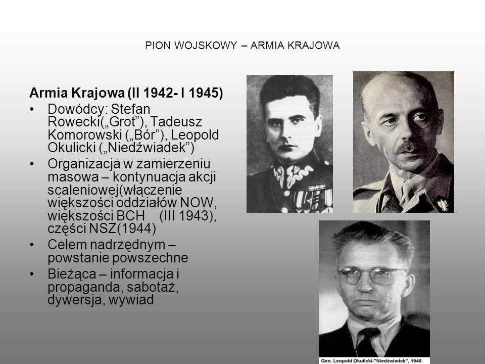 PION WOJSKOWY – ARMIA KRAJOWA Armia Krajowa (II 1942- I 1945) Dowódcy: Stefan Rowecki(Grot), Tadeusz Komorowski (Bór), Leopold Okulicki (Niedźwiadek)