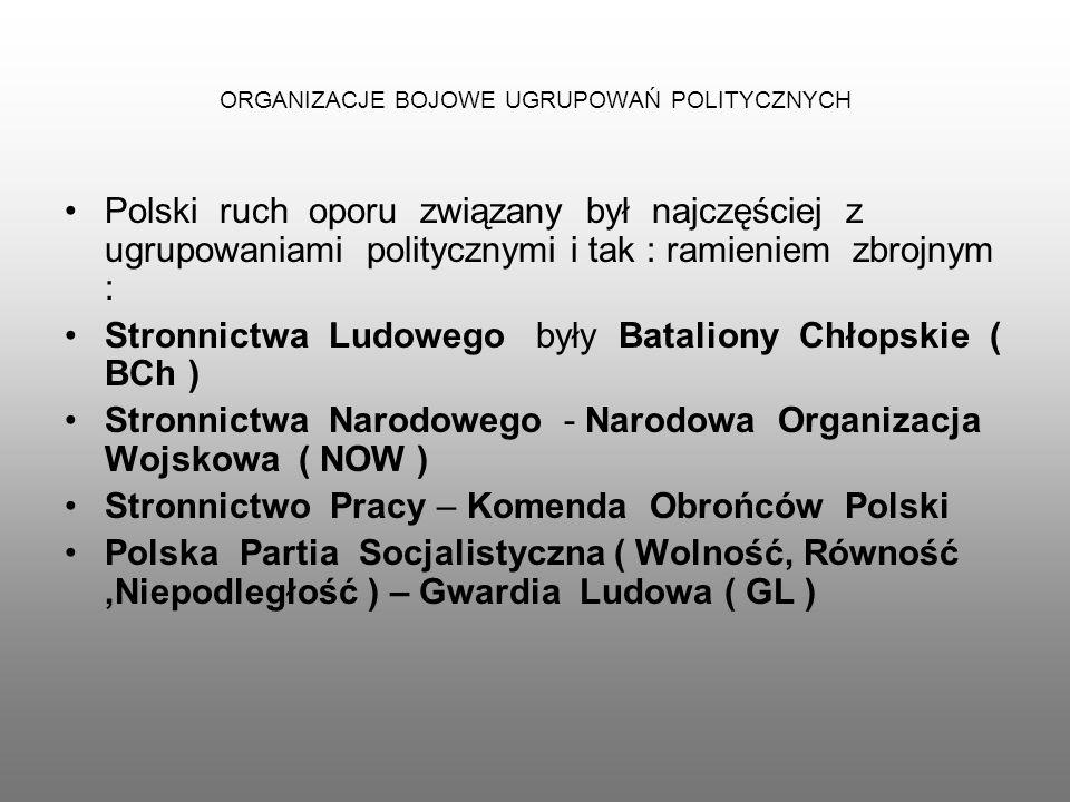 ORGANIZACJE BOJOWE UGRUPOWAŃ POLITYCZNYCH Polski ruch oporu związany był najczęściej z ugrupowaniami politycznymi i tak : ramieniem zbrojnym : Stronni